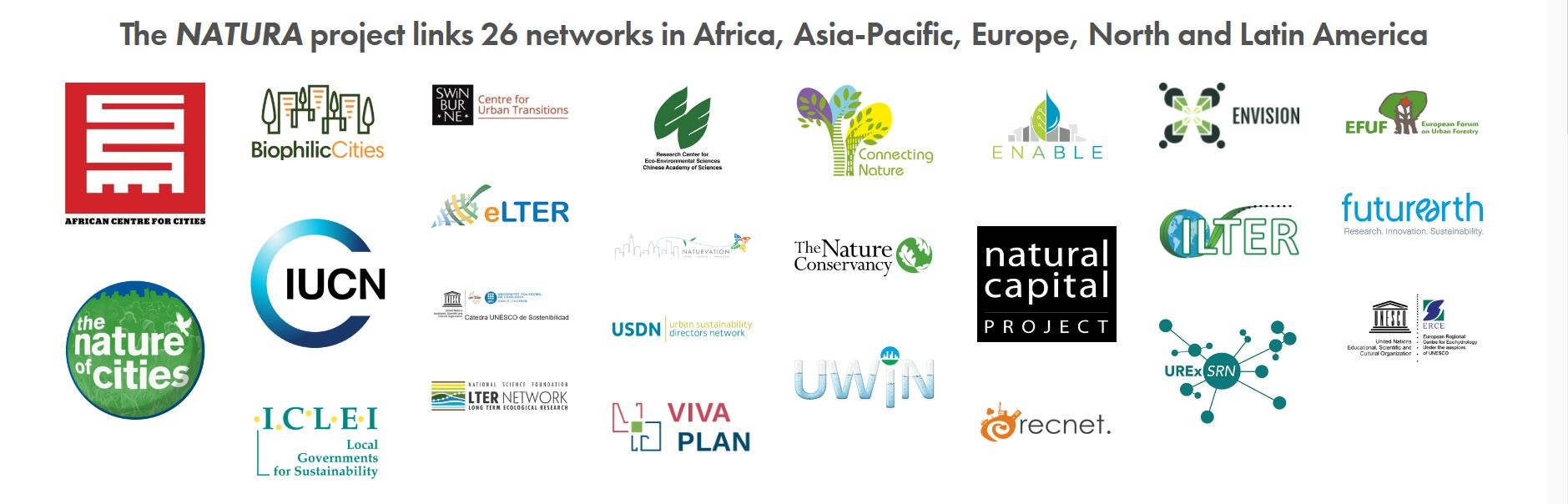 ENVISION a proud partner of the NATURA project (Nature-based Solutions for Urban Resilience in the Anthropocene)