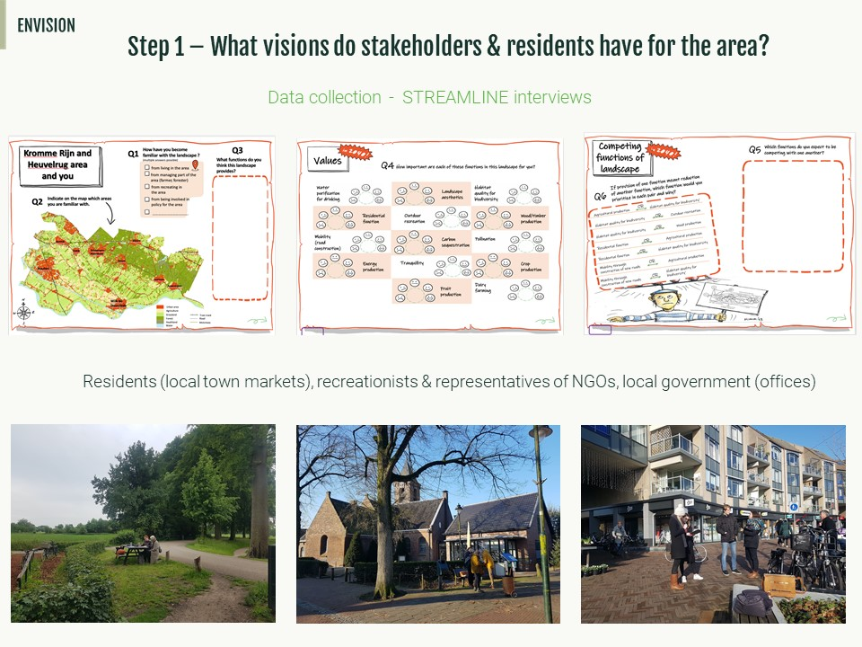 Link to PANORAMA webinar featuring the ENVISION Dutch case study